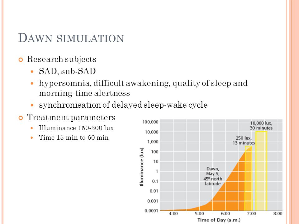D AWN SIMULATION Research subjects SAD, sub-SAD hypersomnia, difficult awakening, quality of sleep and morning-time alertness synchronisation of delayed sleep-wake cycle Treatment parameters Illuminance lux Time 15 min to 60 min