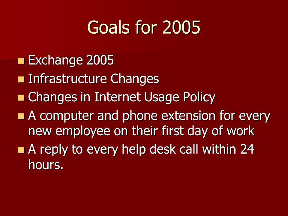 Goals for 2005 Exchange 2005 Exchange 2005 Infrastructure Changes Infrastructure Changes Changes in Internet Usage Policy Changes in Internet Usage Po