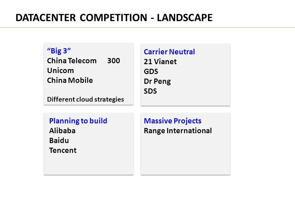 "DATACENTER COMPETITION - LANDSCAPE ""Big 3"" China Telecom 300 Unicom China Mobile Different cloud strategies Carrier Neutral 21 Vianet GDS Dr Peng SDS"