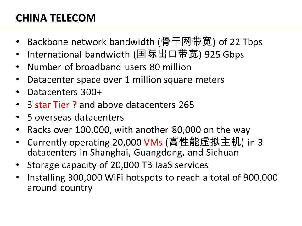 Backbone network bandwidth ( 骨干网带宽 ) of 22 Tbps International bandwidth ( 国际出口带宽 ) 925 Gbps Number of broadband users 80 million Datacenter space over