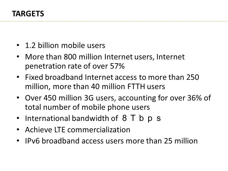 1.2 billion mobile users More than 800 million Internet users, Internet penetration rate of over 57% Fixed broadband Internet access to more than 250