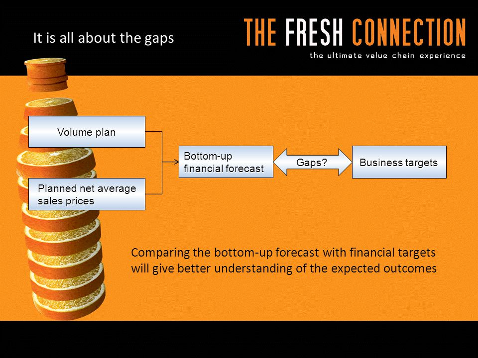 It is all about the gaps Comparing the bottom-up forecast with financial targets will give better understanding of the expected outcomes Slide 12 Volu