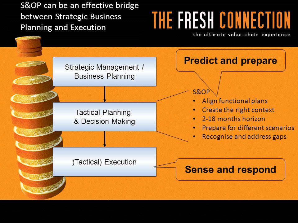 S&OP can be an effective bridge between Strategic Business Planning and Execution Strategic Management / Business Planning Tactical Planning & Decisio