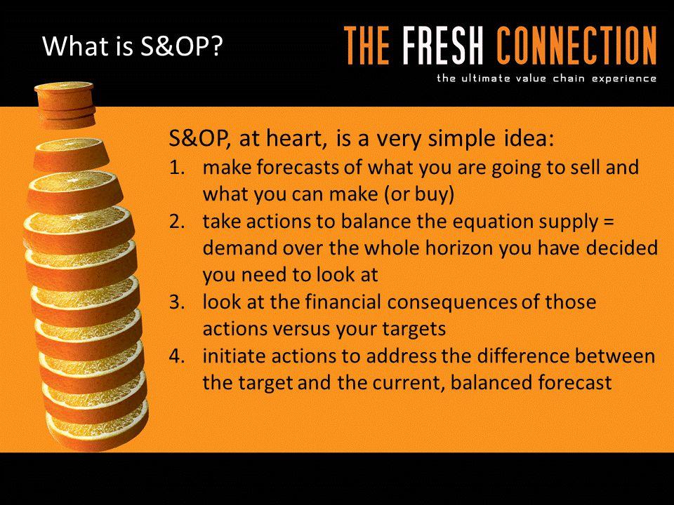 What is S&OP.