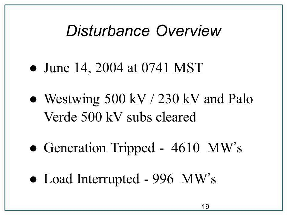 19 Disturbance Overview June 14, 2004 at 0741 MST Westwing 500 kV / 230 kV and Palo Verde 500 kV subs cleared Generation Tripped - 4610 MW's Load Inte