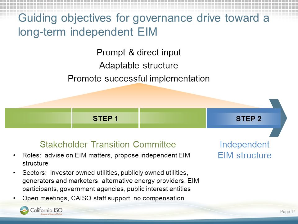 Guiding objectives for governance drive toward a long-term independent EIM Independent EIM structure Page 17 Stakeholder Transition Committee Roles: advise on EIM matters, propose independent EIM structure Sectors: investor owned utilities, publicly owned utilities, generators and marketers, alternative energy providers, EIM participants, government agencies, public interest entities Open meetings, CAISO staff support, no compensation Prompt & direct input Adaptable structure Promote successful implementation STEP 1 STEP 2