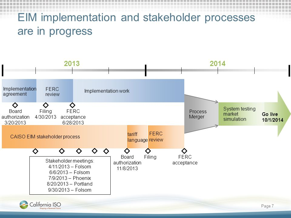 EIM implementation and stakeholder processes are in progress Page 7 Implementation agreement System testing market simulation 20132014 FERC review Implementation work Filing FERC review Go live 10/1/2014 tariff language Process Merger Board authorization 11/8/2013 FERC acceptance Filing 4/30/2013 Board authorization 3/20/2013 FERC acceptance 6/28/2013 CAISO EIM stakeholder process Stakeholder meetings: 4/11/2013 – Folsom 6/6/2013 – Folsom 7/9/2013 – Phoenix 8/20/2013 – Portland 9/30/2013 – Folsom