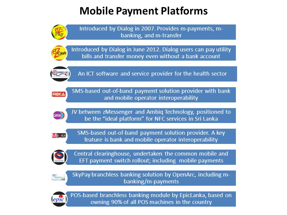 Mobile Payment Platforms Introduced by Dialog in 2007.