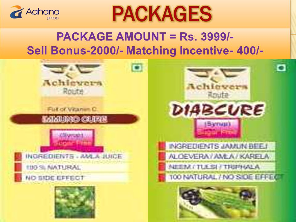 Achieve that You Desire PACKAGE AMOUNT = Rs. 3999/- Sell Bonus-2000/- Matching Incentive- 400/- PACKAGE AMOUNT = Rs. 3999/- Sell Bonus-2000/- Matching