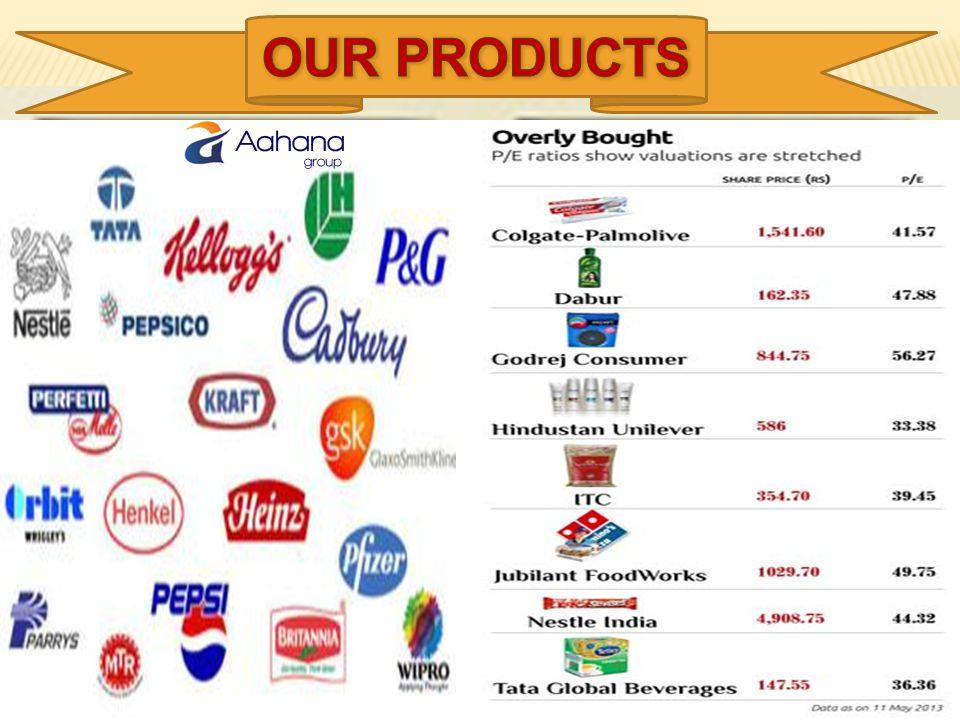 Apna Depo Achrevers Route Marketing (P) Ltd. Arpan Services (P) Ltd A.C.L News