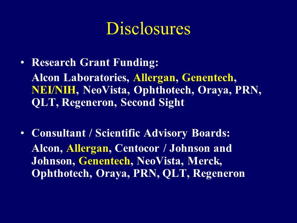 Disclosures Research Grant Funding: Alcon Laboratories, Allergan, Genentech, NEI/NIH, NeoVista, Ophthotech, Oraya, PRN, QLT, Regeneron, Second Sight C