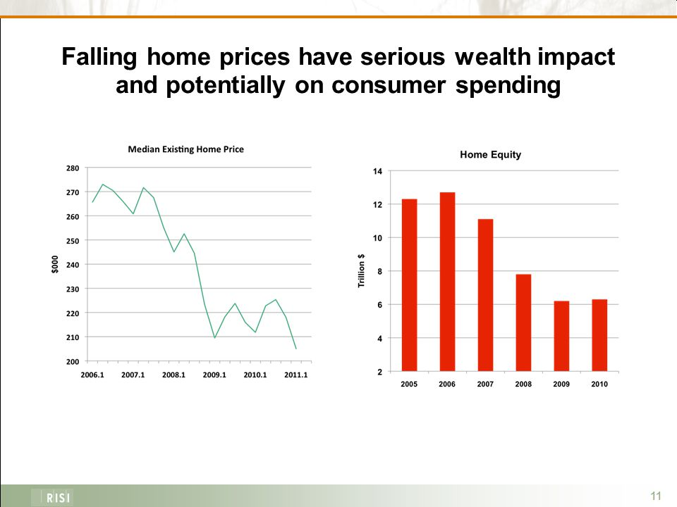 11 Falling home prices have serious wealth impact and potentially on consumer spending