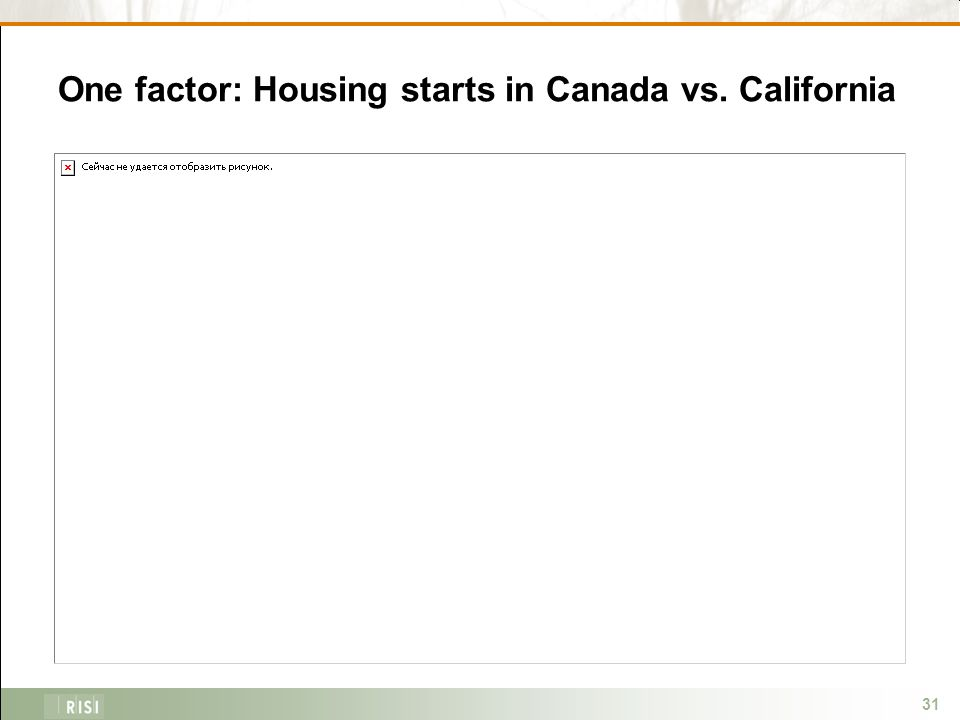 31 One factor: Housing starts in Canada vs. California