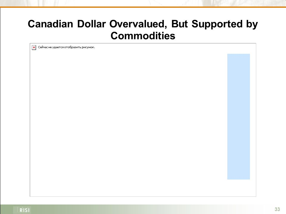 33 Canadian Dollar Overvalued, But Supported by Commodities