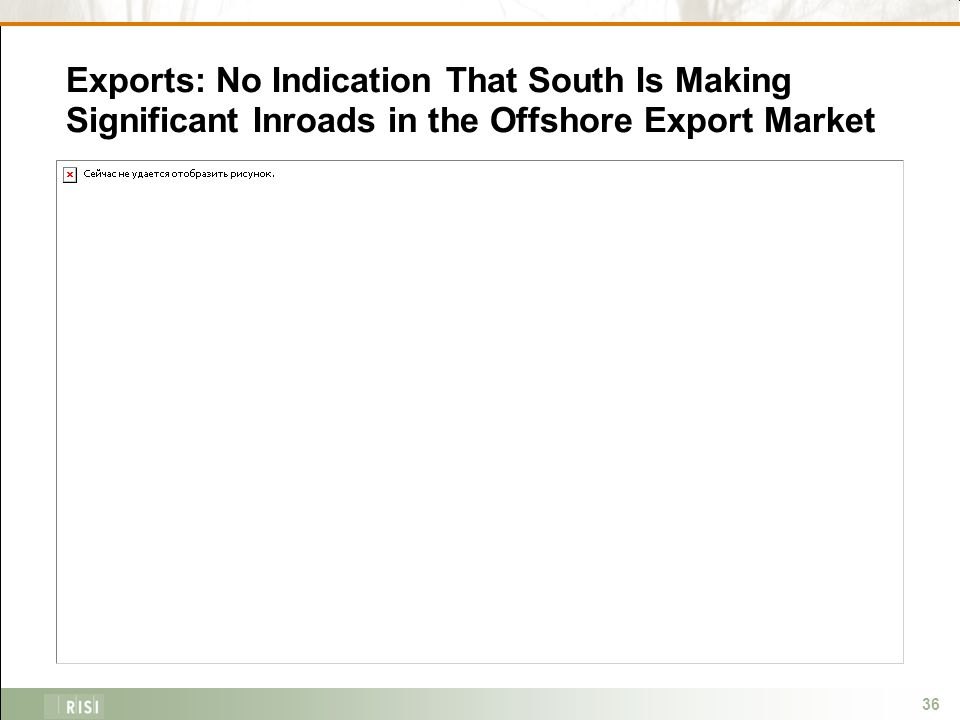 36 Exports: No Indication That South Is Making Significant Inroads in the Offshore Export Market
