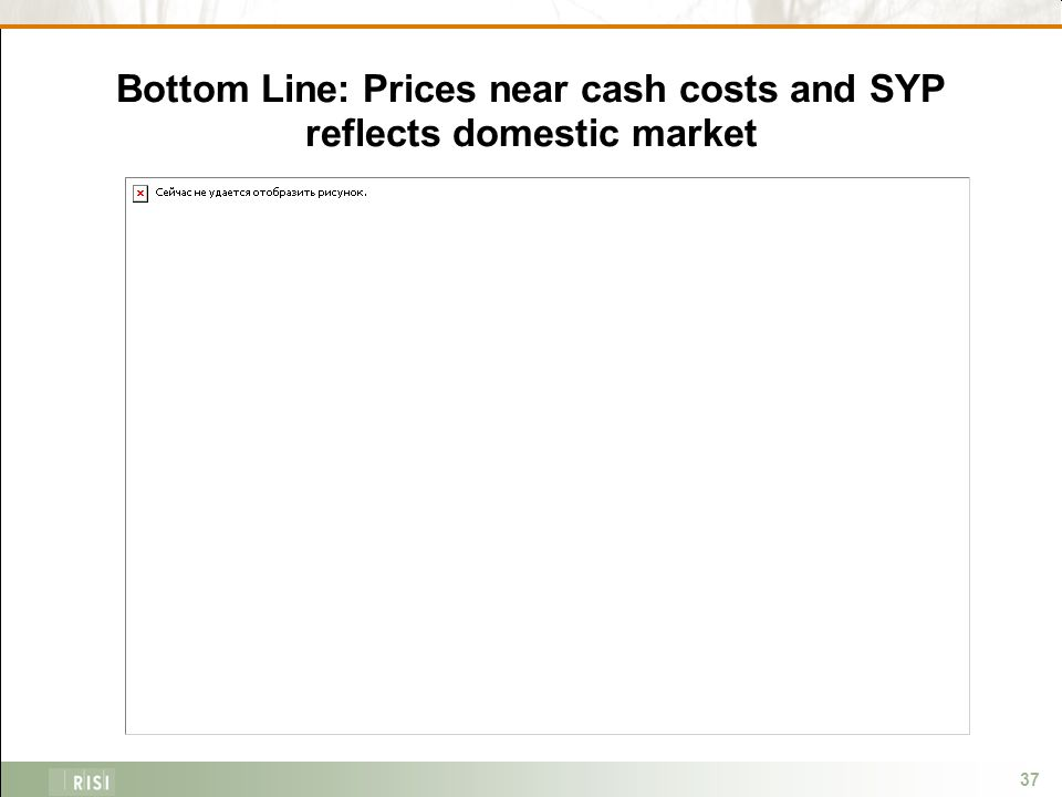 37 Bottom Line: Prices near cash costs and SYP reflects domestic market