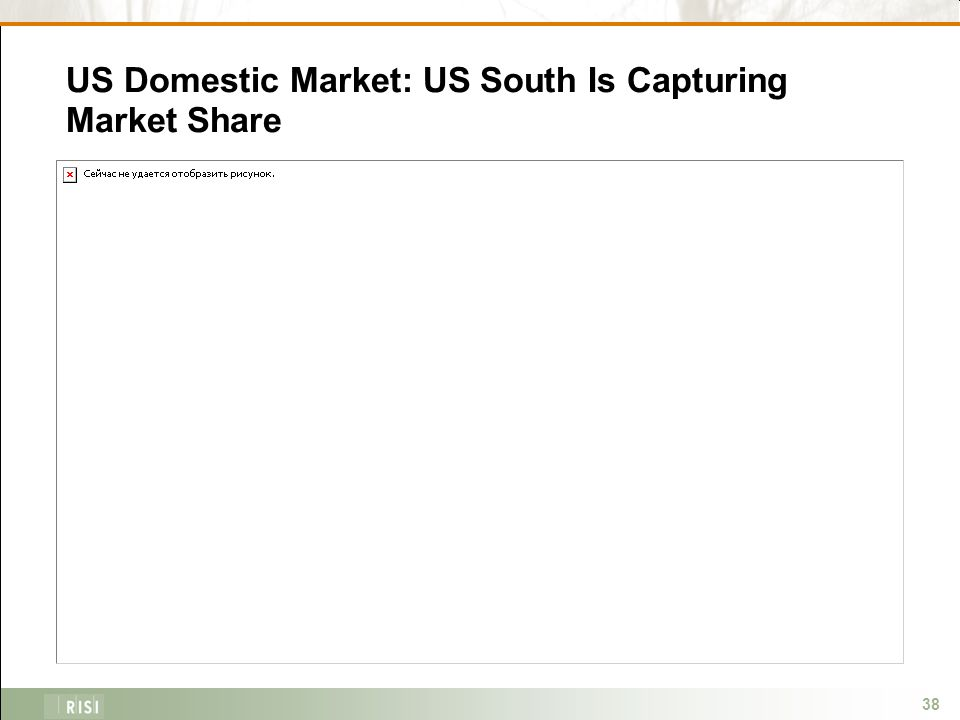 38 US Domestic Market: US South Is Capturing Market Share