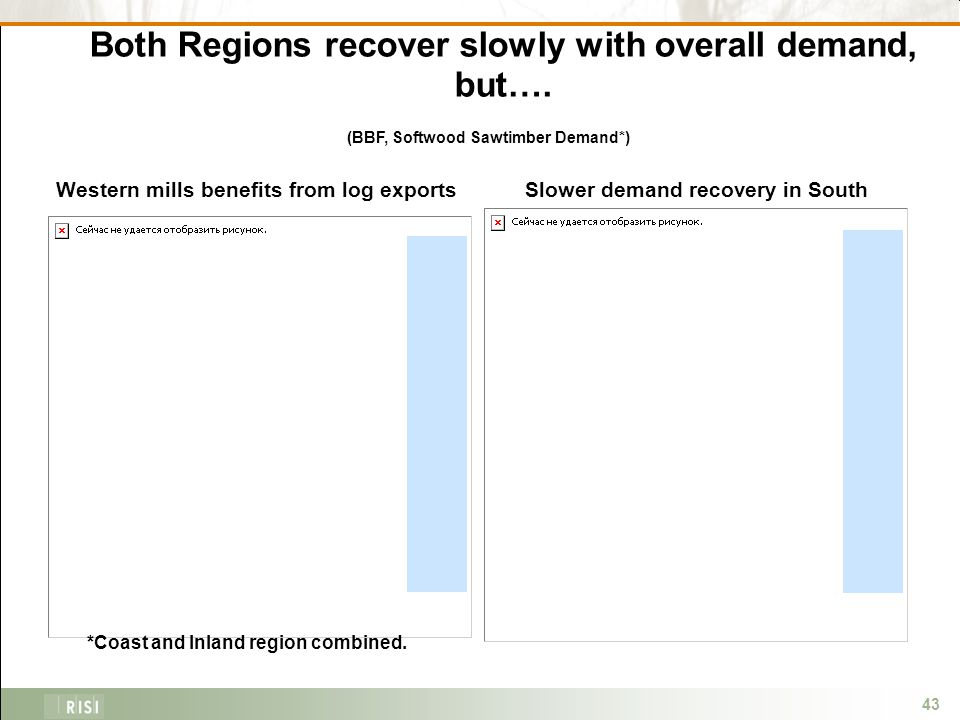 43 Both Regions recover slowly with overall demand, but….