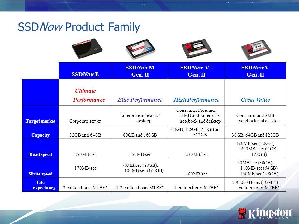 SSDNow E SSDNow M Gen. II SSDNow V+ Gen. II SSDNow V Gen. II Ultimate PerformanceElite PerformanceHigh PerformanceGreat Value Target marketCorporate s