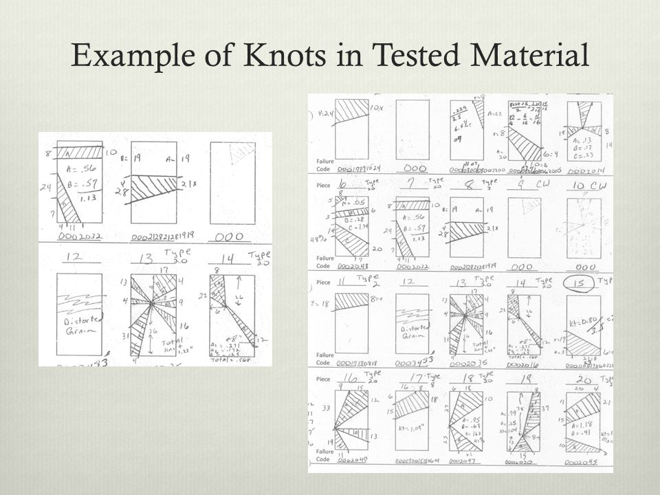 Example of Knots in Tested Material