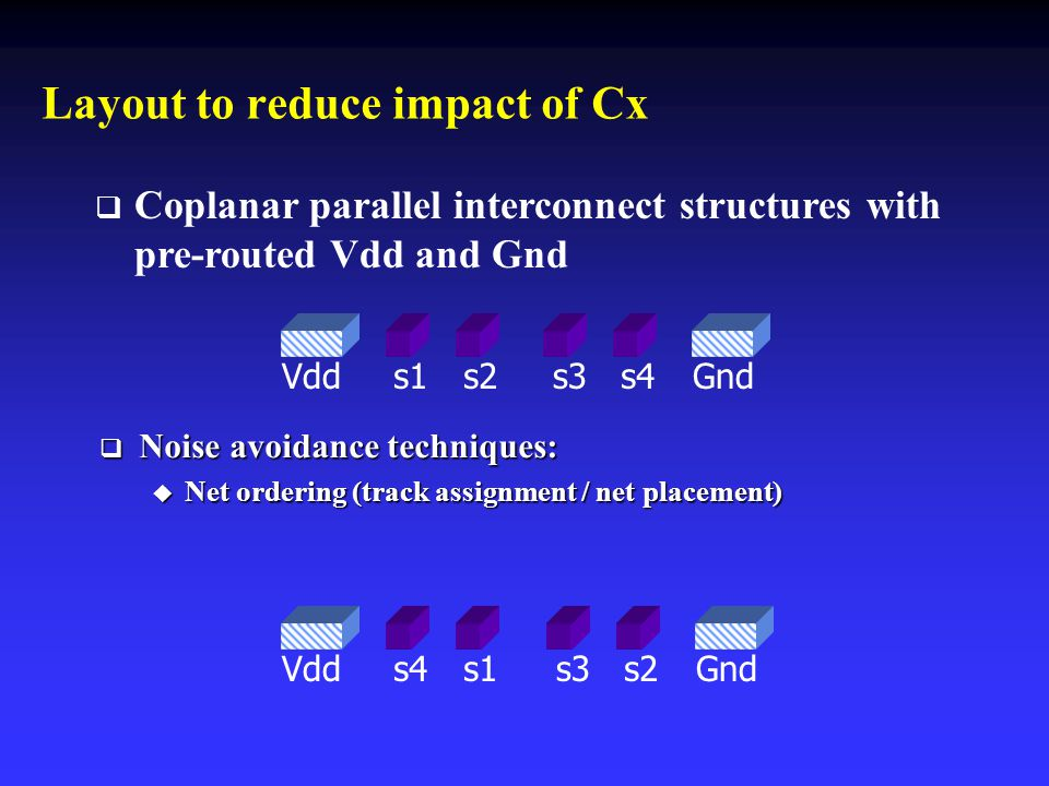  Noise avoidance techniques:  Net ordering (track assignment / net placement) Layout to reduce impact of Cx VddGnds4s1s3s2 VddGnds1s2s3s4   Coplanar parallel interconnect structures with pre-routed Vdd and Gnd
