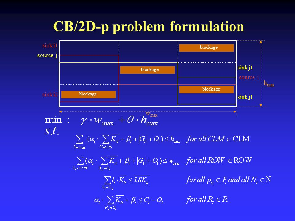 CB/2D-p problem formulation blockage sink i1 sink i2 source i sink j1 source j h max w max