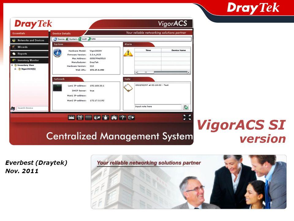 BriefUser OperationAuto-provisionDeviceAlarm & Log Setup Process Distinguish administrator's territory (Users)