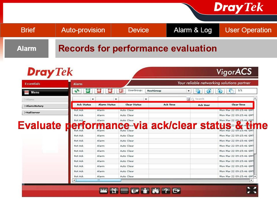 BriefAlarm & LogAuto-provisionDeviceUser Operation Alarm Records for performance evaluation