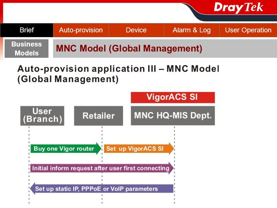 Auto-provisionBriefDeviceAlarm & LogUser Operation Tutorial SI-XYZ business model – Part I