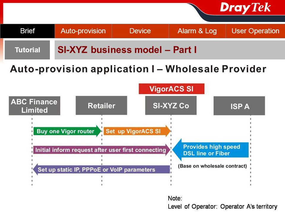 Auto-provisionBriefDeviceAlarm & LogUser Operation Tutorial SI-XYZ business model – Part II
