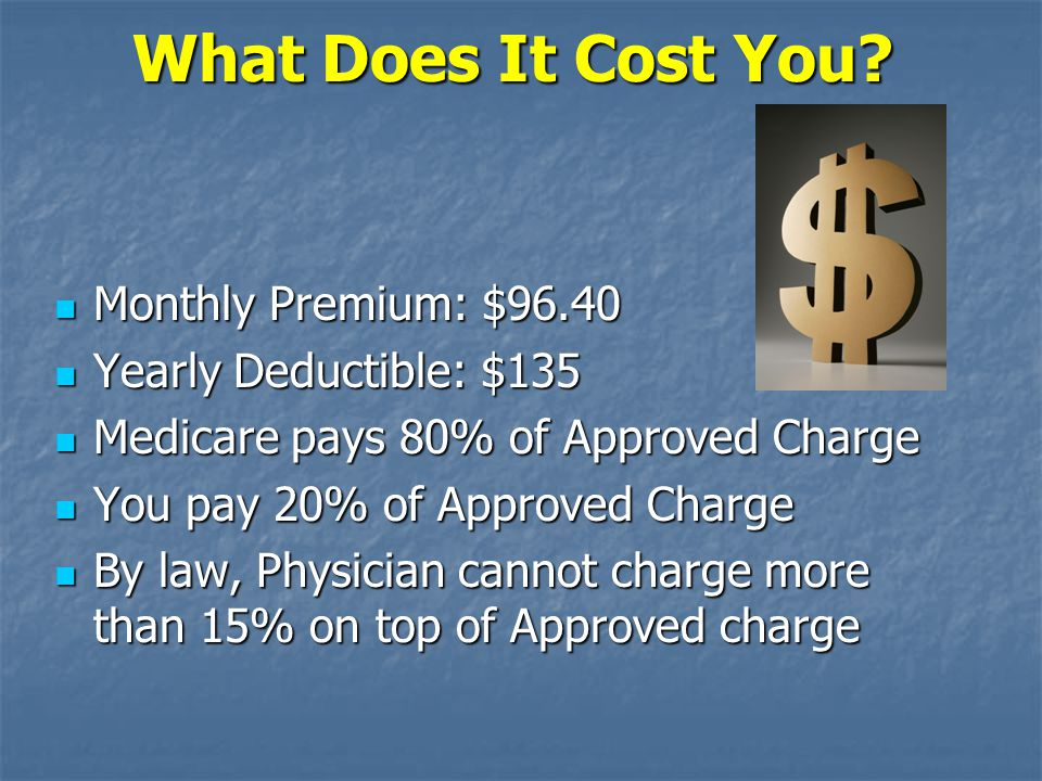 What Does It Cost You? Monthly Premium: $96.40 Monthly Premium: $96.40 Yearly Deductible: $135 Yearly Deductible: $135 Medicare pays 80% of Approved C