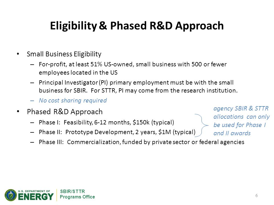 SBIR/STTR Programs Office Phase I Awardees: First Time Winners & Applicants in FY12 % of Phase I Awardees 27