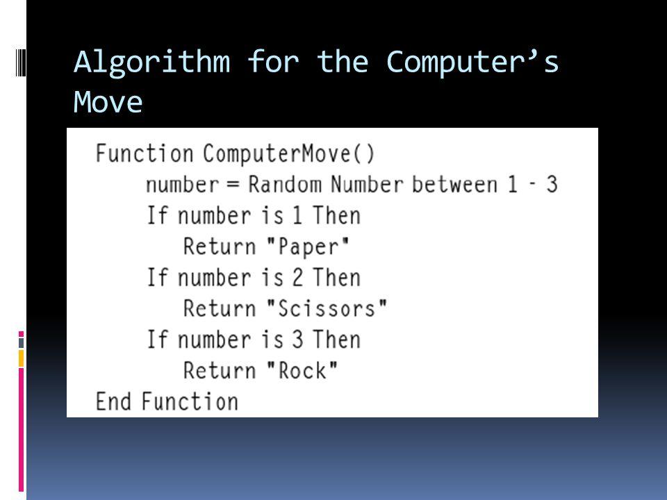 Algorithm for the Computer's Move
