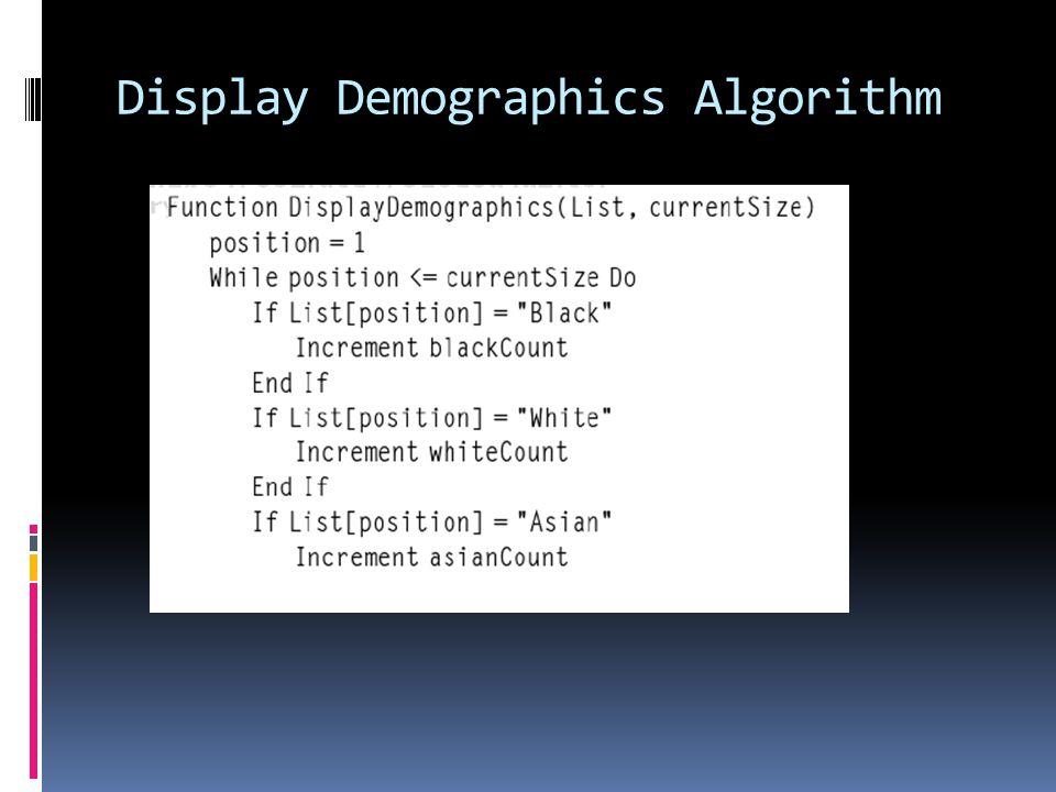 Display Demographics Algorithm