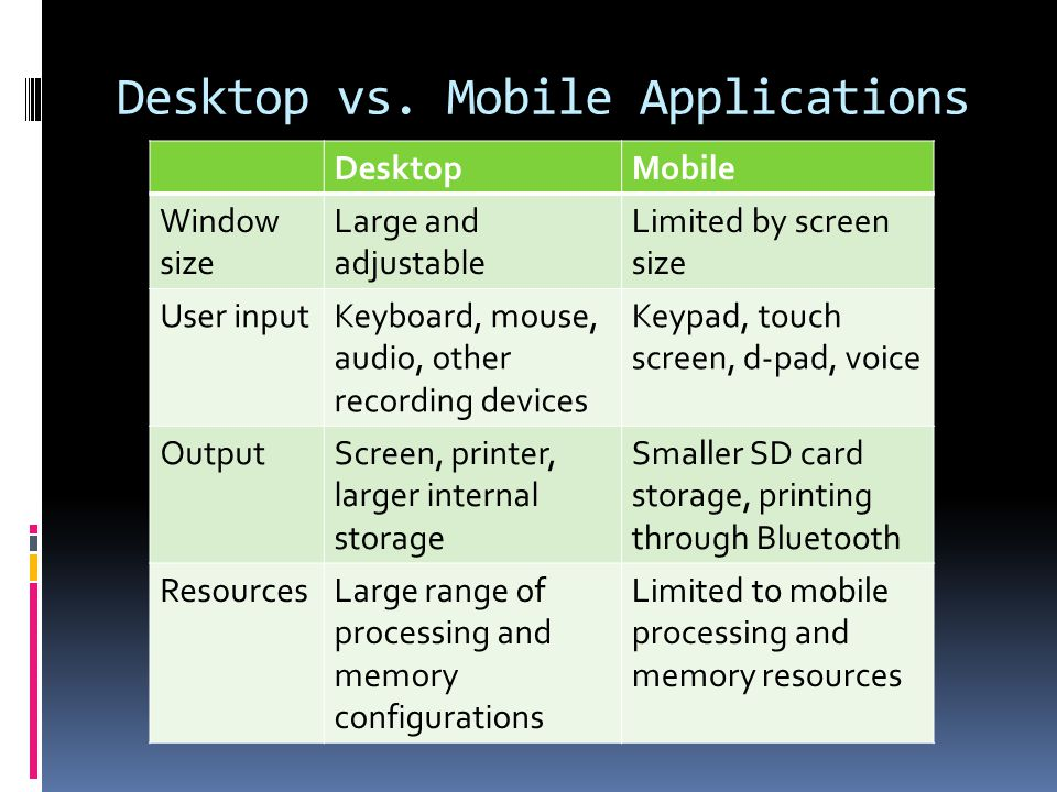 Desktop vs. Mobile Applications DesktopMobile Window size Large and adjustable Limited by screen size User inputKeyboard, mouse, audio, other recordin