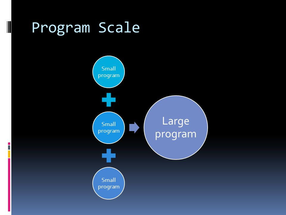Program Scale Small program Large program