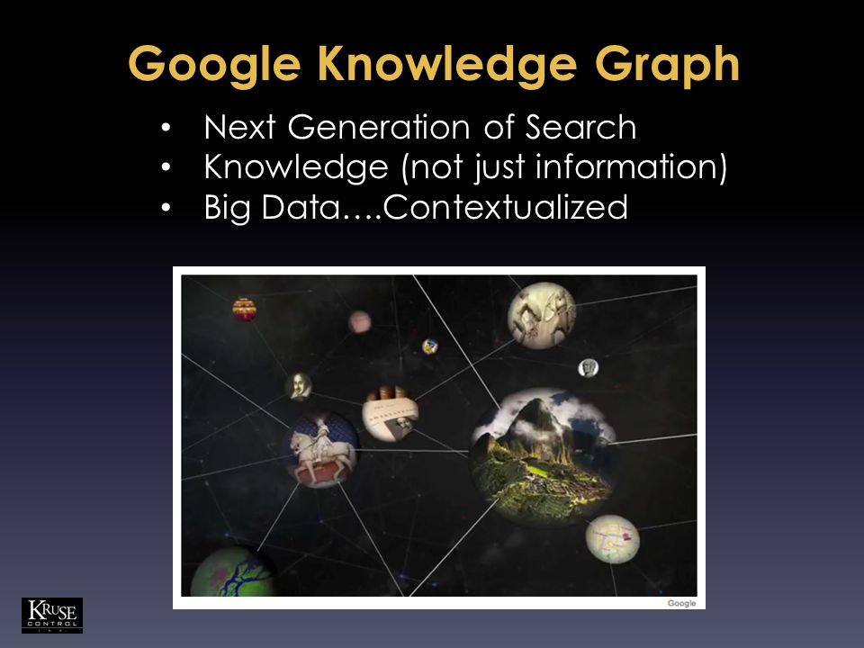Next Generation of Search Knowledge (not just information) Big Data….Contextualized Google Knowledge Graph