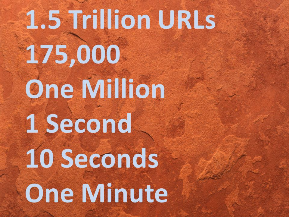 1.5 Trillion URLs 175,000 One Million 1 Second 10 Seconds One Minute