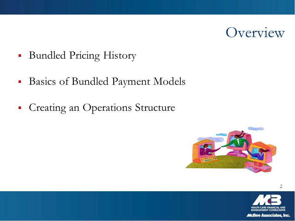 Bundled Pricing History 3