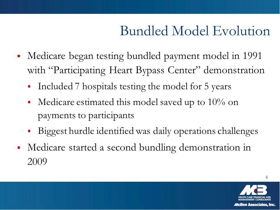 "Bundled Model Evolution  Medicare began testing bundled payment model in 1991 with ""Participating Heart Bypass Center"" demonstration  Included 7 hos"