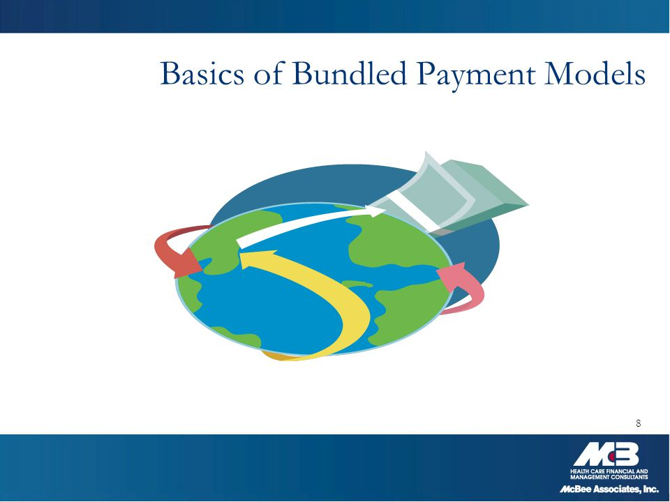Components of Bundled Payments  Hospital: Inpatient Stays plus pre-admission services, usually some discounting from charges or per diem rates  Physician:  Risk physicians: paid pre-determined amount minus withhold  Consulting physicians: paid at a % of charges  Withhold returned based off of quality metrics  Home Care, Housing, Pharmacy: Part of new models with post acute part of bundle  Annual Reconciliation  Gainshare: overall profitability per procedure type  Withhold  Excess funds in consult pool 9