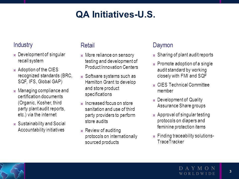 3 QA Initiatives-U.S.