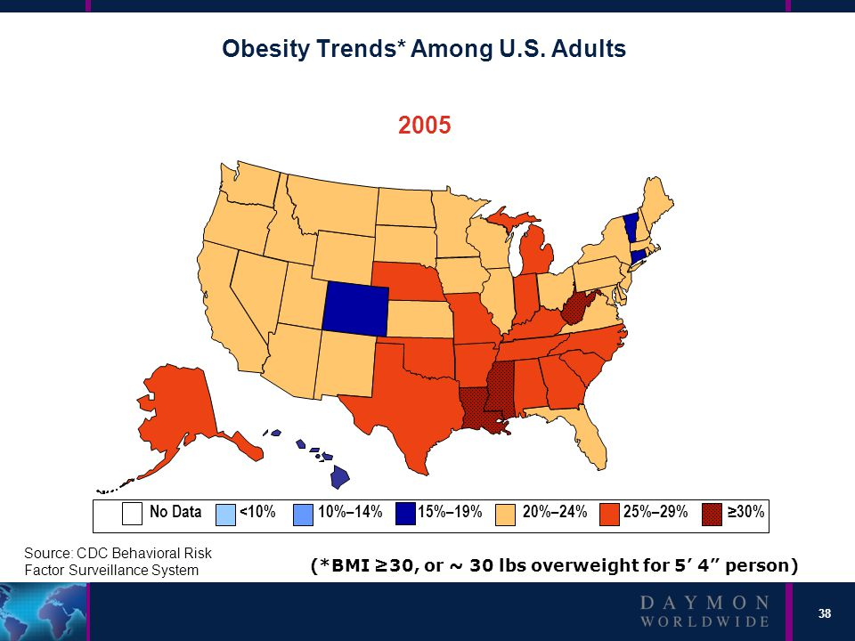 38 Obesity Trends* Among U.S.