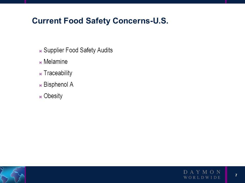 7 Current Food Safety Concerns-U.S.