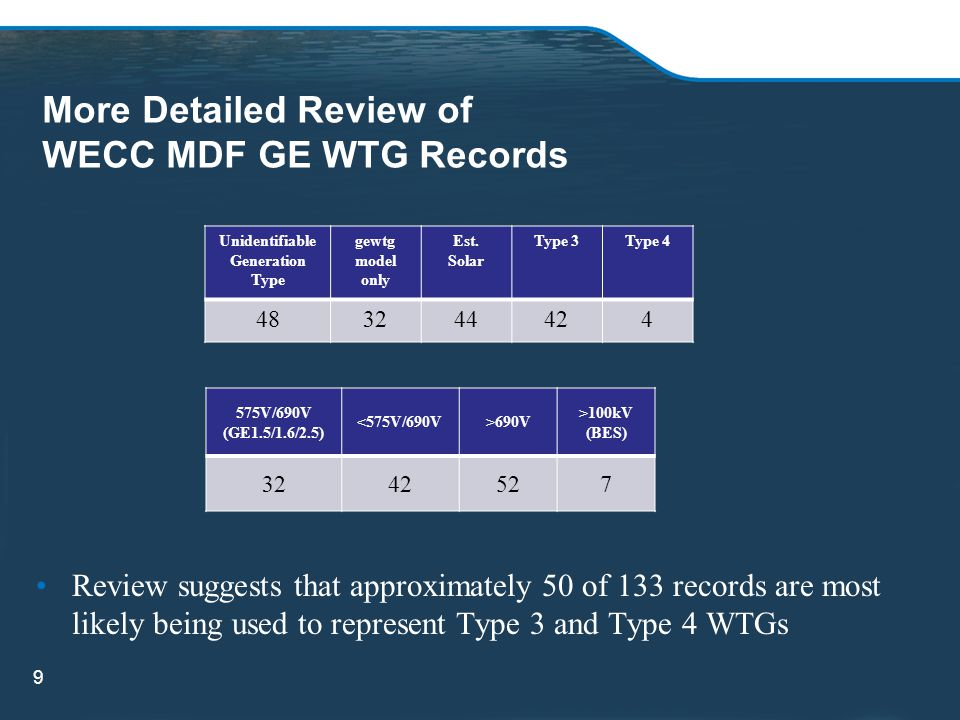 More Detailed Review of WECC MDF GE WTG Records 9 Unidentifiable Generation Type gewtg model only Est.