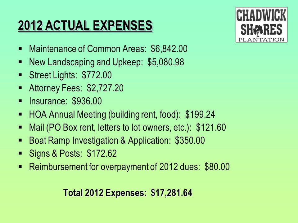 2012 ACTUAL EXPENSES  Maintenance of Common Areas: $6,842.00  New Landscaping and Upkeep: $5,080.98  Street Lights: $772.00  Attorney Fees: $2,727