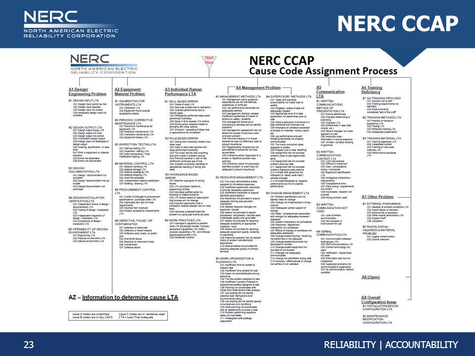23RELIABILITY | ACCOUNTABILITY NERC CCAP