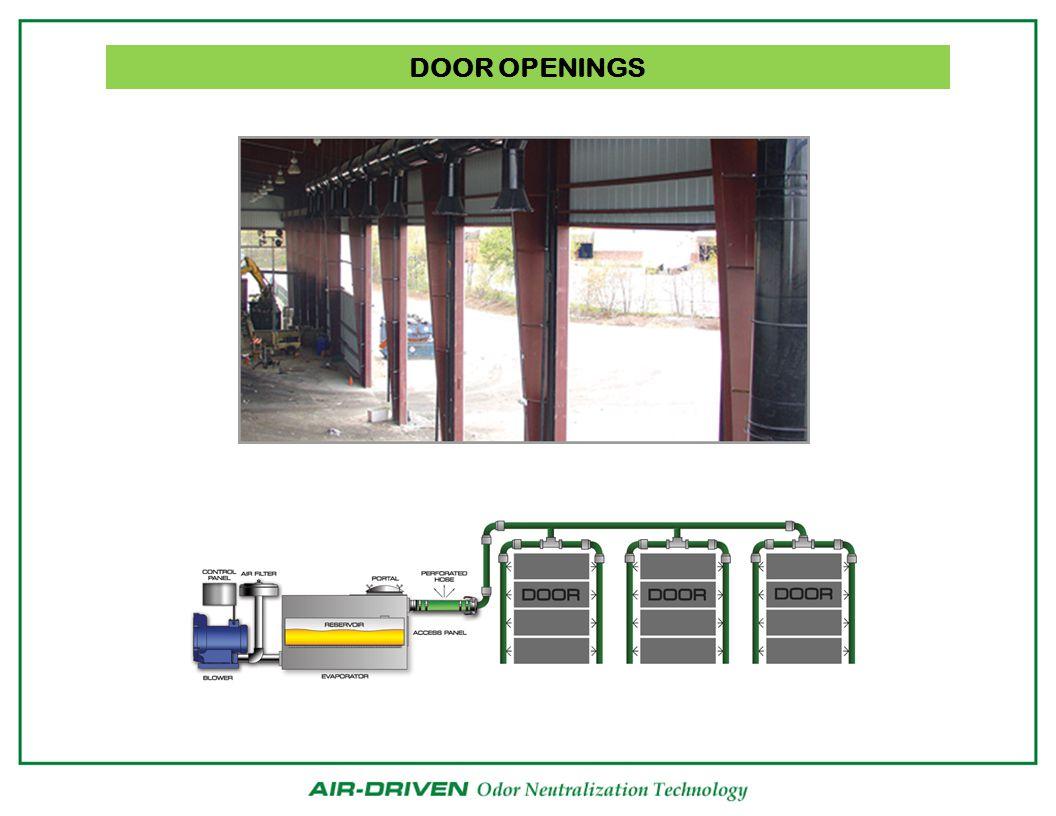 DOOR OPENINGS
