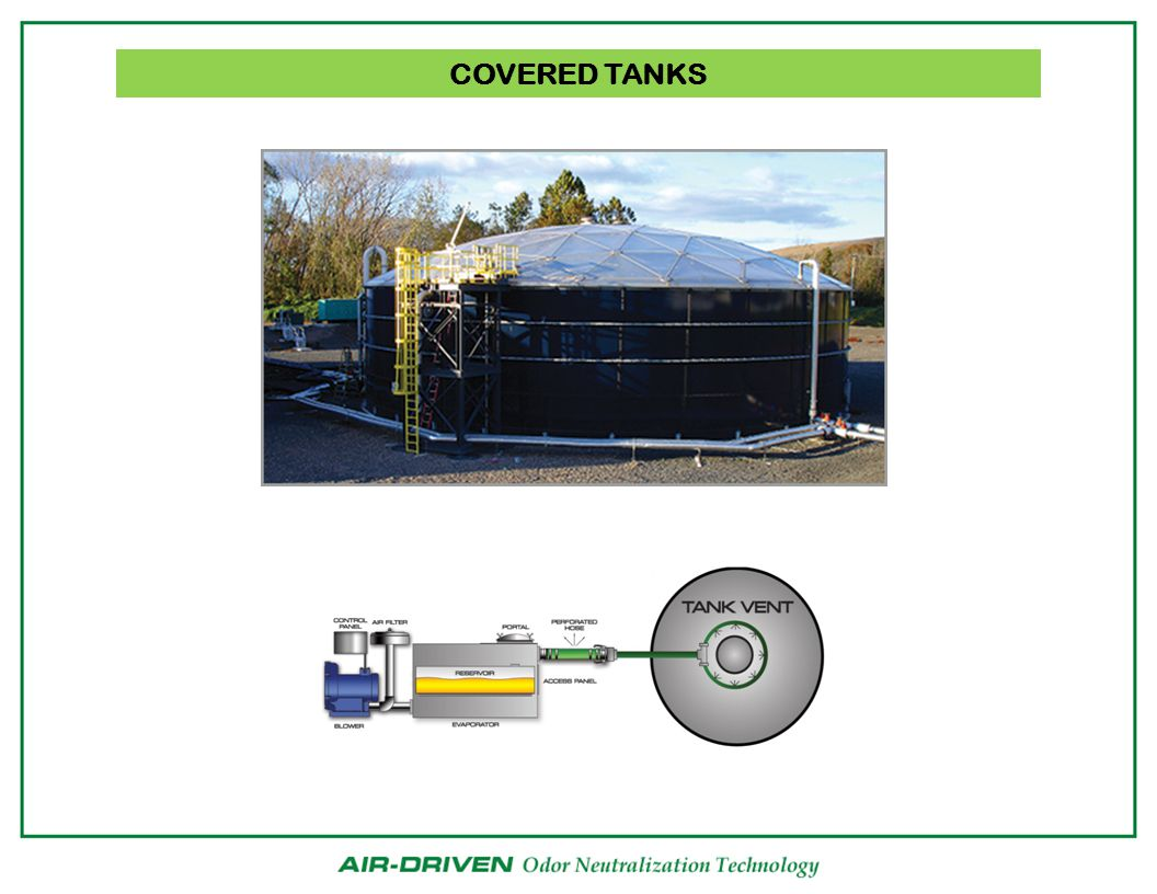 COVERED TANKS