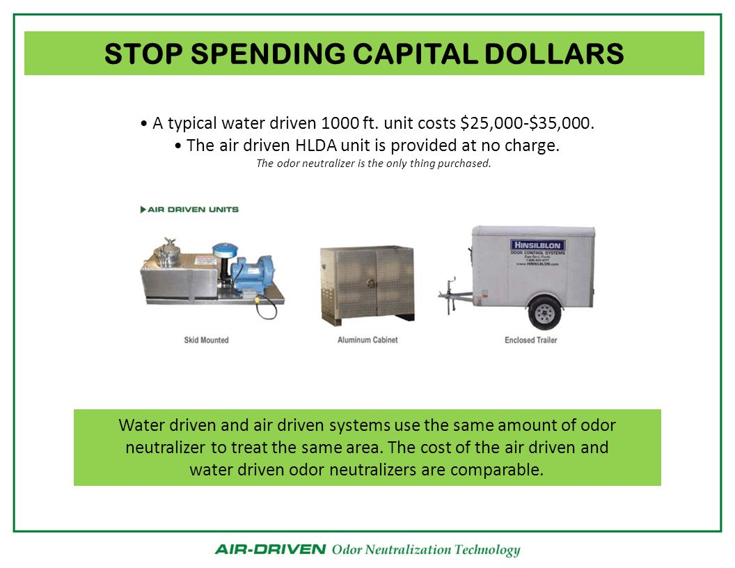 SAVES $$ THE ECONOMIC ADVANTAGE OF AIR-DRIVEN Typical 1000 Foot System Water DrivenAir Driven Driver 2,073,600 Gallons Air FREE Operating Cost $32,140 Per Year $8,726 System Capital Cost $25,000-$35,000No Charge Nozzle Oriface 0.02 0.25 Operating Pressure 800-1000 psi1-2 psi Neutralizer Required 55 gallons Freezing Weather Operation NoYes